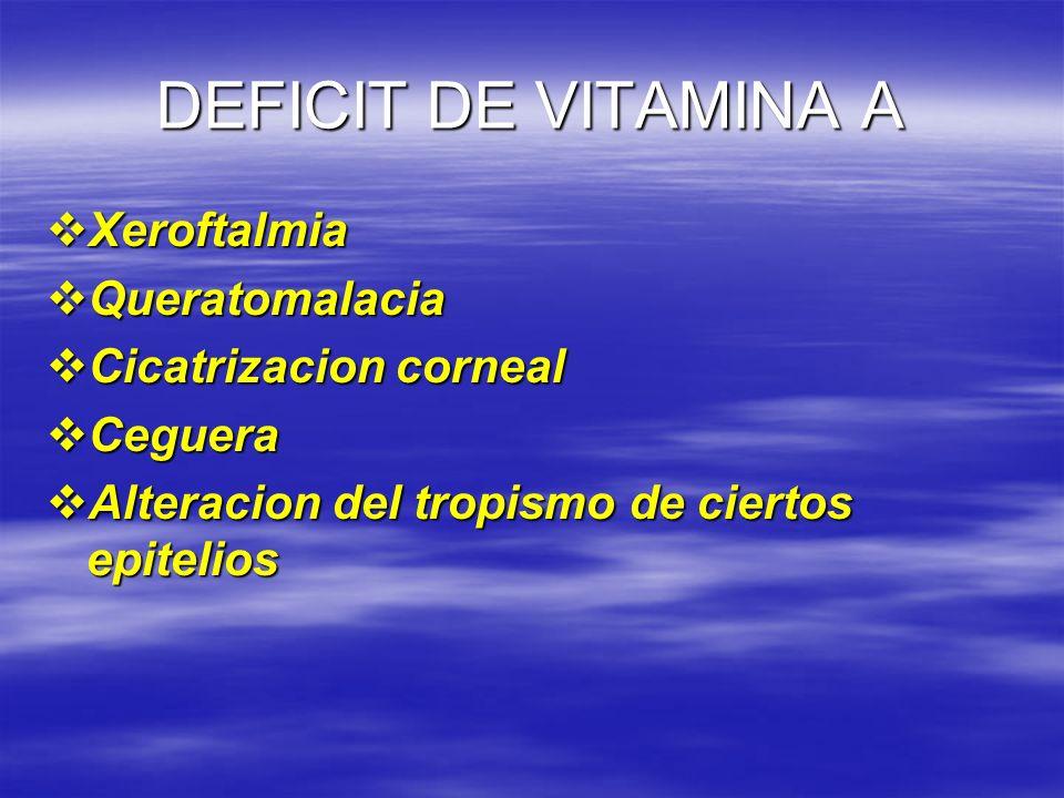 DEFICIT DE VITAMINA A Xeroftalmia Xeroftalmia Queratomalacia Queratomalacia Cicatrizacion corneal Cicatrizacion corneal Ceguera Ceguera Alteracion del