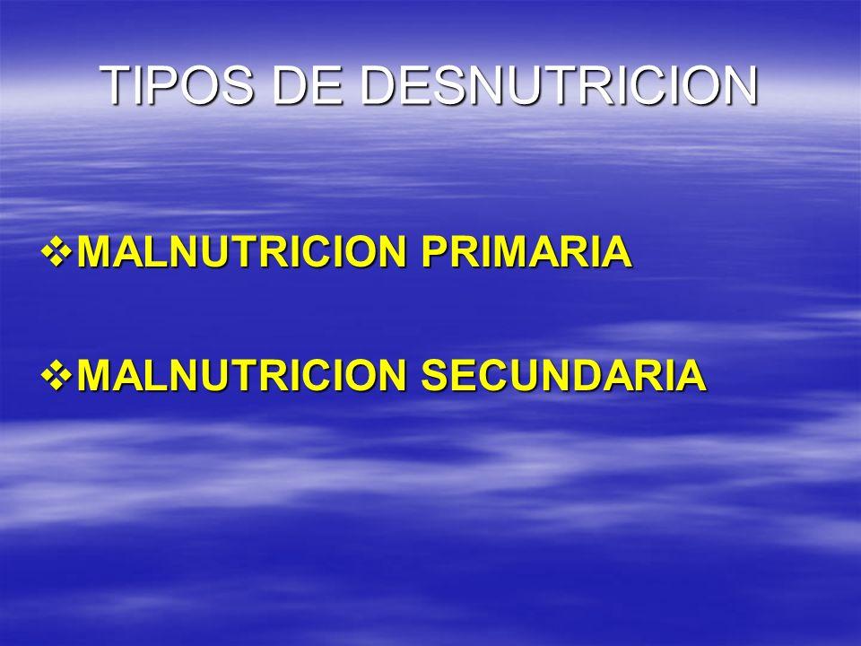 TIPOS DE DESNUTRICION MALNUTRICION PRIMARIA MALNUTRICION PRIMARIA MALNUTRICION SECUNDARIA MALNUTRICION SECUNDARIA