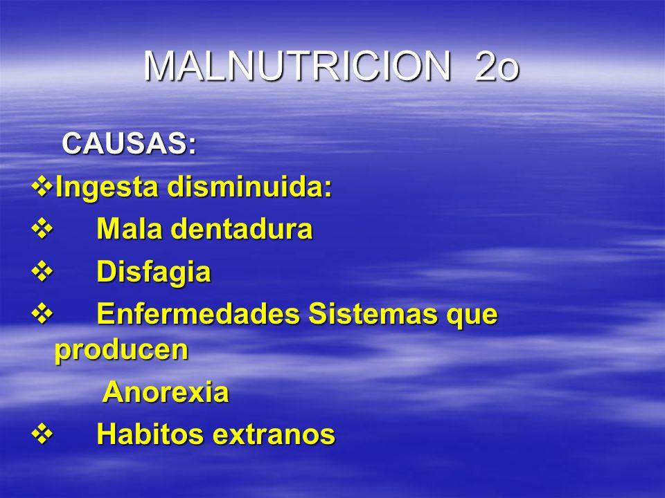 MALNUTRICION 2o CAUSAS: CAUSAS: Ingesta disminuida: Ingesta disminuida: Mala dentadura Mala dentadura Disfagia Disfagia Enfermedades Sistemas que prod