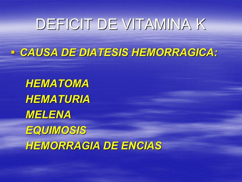 DEFICIT DE VITAMINA K CAUSA DE DIATESIS HEMORRAGICA: CAUSA DE DIATESIS HEMORRAGICA: HEMATOMA HEMATOMA HEMATURIA HEMATURIA MELENA MELENA EQUIMOSIS EQUI