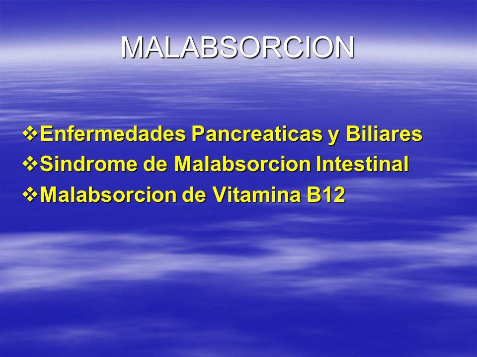 MALABSORCION Enfermedades Pancreaticas y Biliares Enfermedades Pancreaticas y Biliares Sindrome de Malabsorcion Intestinal Sindrome de Malabsorcion In