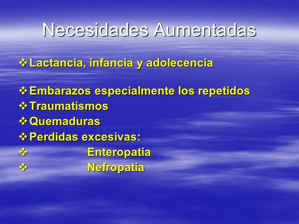 Necesidades Aumentadas Lactancia, infancia y adolecencia Lactancia, infancia y adolecencia Embarazos especialmente los repetidos Embarazos especialmen