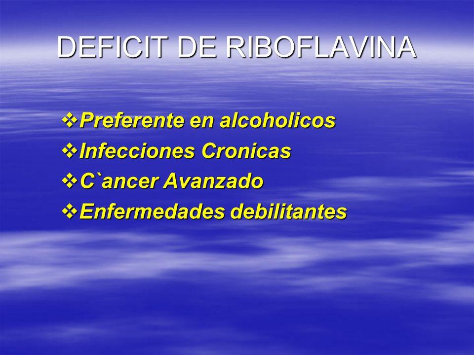 DEFICIT DE RIBOFLAVINA Preferente en alcoholicos Preferente en alcoholicos Infecciones Cronicas Infecciones Cronicas C`ancer Avanzado C`ancer Avanzado