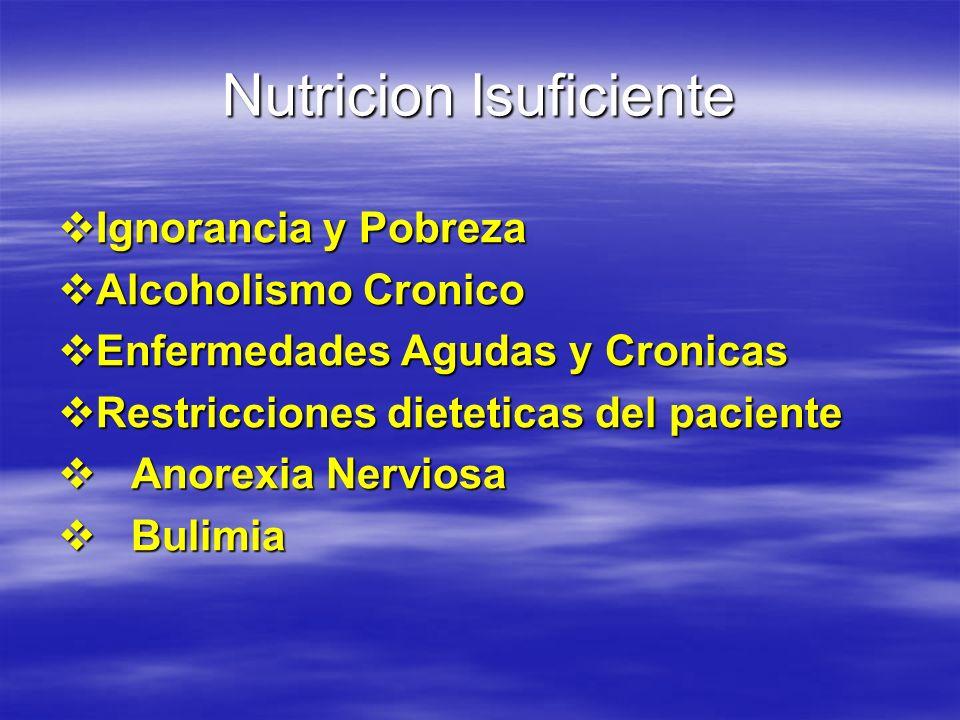 Nutricion Isuficiente Ignorancia y Pobreza Ignorancia y Pobreza Alcoholismo Cronico Alcoholismo Cronico Enfermedades Agudas y Cronicas Enfermedades Ag