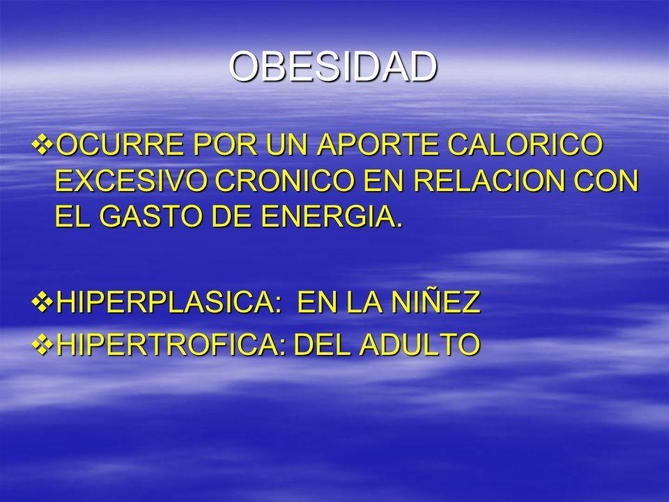 OBESIDAD OCURRE POR UN APORTE CALORICO EXCESIVO CRONICO EN RELACION CON EL GASTO DE ENERGIA. OCURRE POR UN APORTE CALORICO EXCESIVO CRONICO EN RELACIO