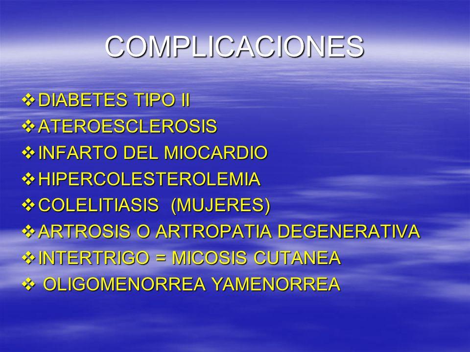 COMPLICACIONES DIABETES TIPO II DIABETES TIPO II ATEROESCLEROSIS ATEROESCLEROSIS INFARTO DEL MIOCARDIO INFARTO DEL MIOCARDIO HIPERCOLESTEROLEMIA HIPER