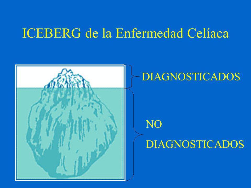 ICEBERG de la Enfermedad Celíaca DIAGNOSTICADOS NO DIAGNOSTICADOS