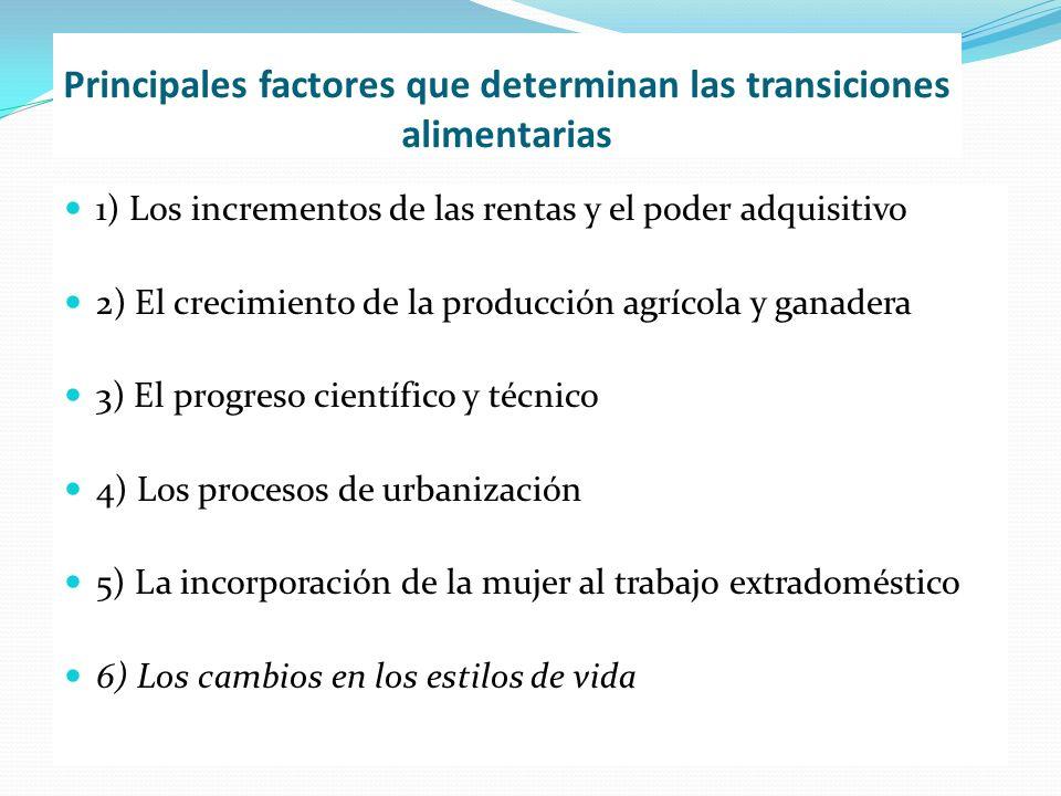 Principales factores que determinan las transiciones alimentarias 1) Los incrementos de las rentas y el poder adquisitivo 2) El crecimiento de la prod