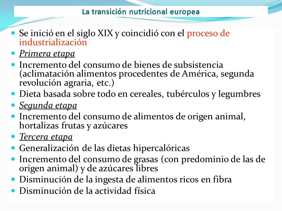 La transición nutricional europea Se inició en el siglo XIX y coincidió con el proceso de industrialización Primera etapa Incremento del consumo de bi