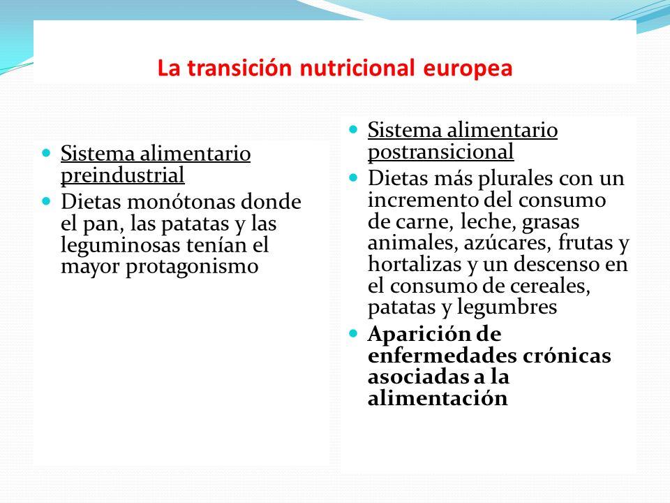 La transición nutricional europea Sistema alimentario preindustrial Dietas monótonas donde el pan, las patatas y las leguminosas tenían el mayor prota