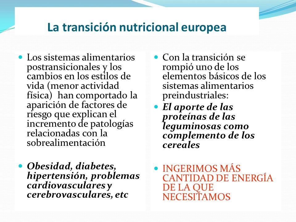 La transición nutricional europea Los sistemas alimentarios postransicionales y los cambios en los estilos de vida (menor actividad física) han compor
