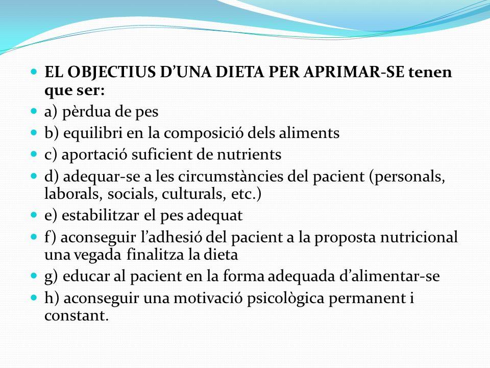 EL OBJECTIUS DUNA DIETA PER APRIMAR-SE tenen que ser: a) pèrdua de pes b) equilibri en la composició dels aliments c) aportació suficient de nutrients