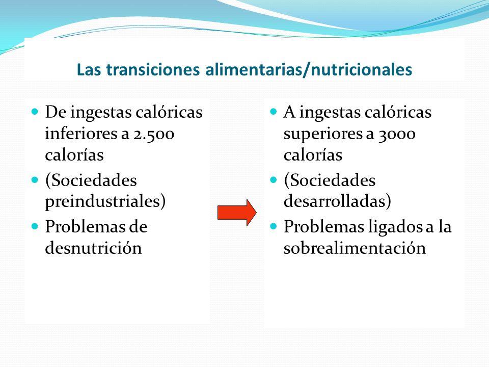 Las transiciones alimentarias/nutricionales De ingestas calóricas inferiores a 2.500 calorías (Sociedades preindustriales) Problemas de desnutrición A