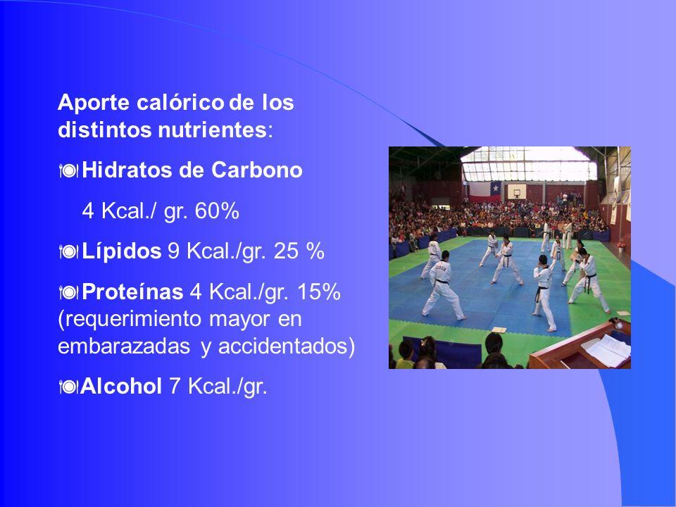 Aporte calórico de los distintos nutrientes: Hidratos de Carbono 4 Kcal./ gr. 60% Lípidos 9 Kcal./gr. 25 % Proteínas 4 Kcal./gr. 15% (requerimiento ma