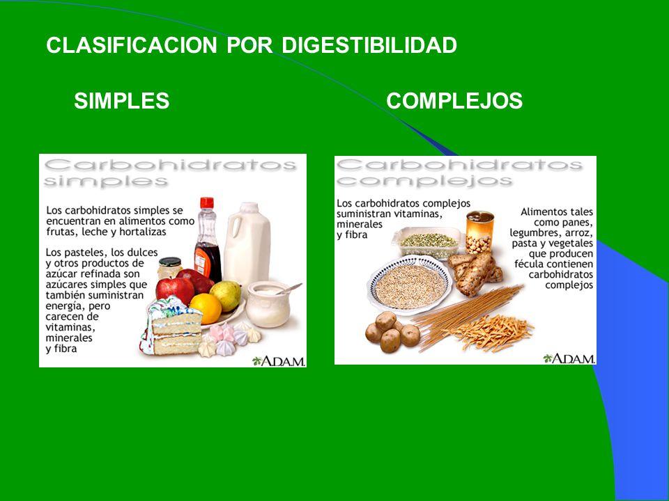 CLASIFICACION POR DIGESTIBILIDAD SIMPLESCOMPLEJOS