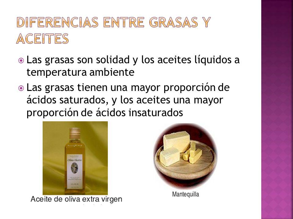 Las grasas son solidad y los aceites líquidos a temperatura ambiente Las grasas tienen una mayor proporción de ácidos saturados, y los aceites una may