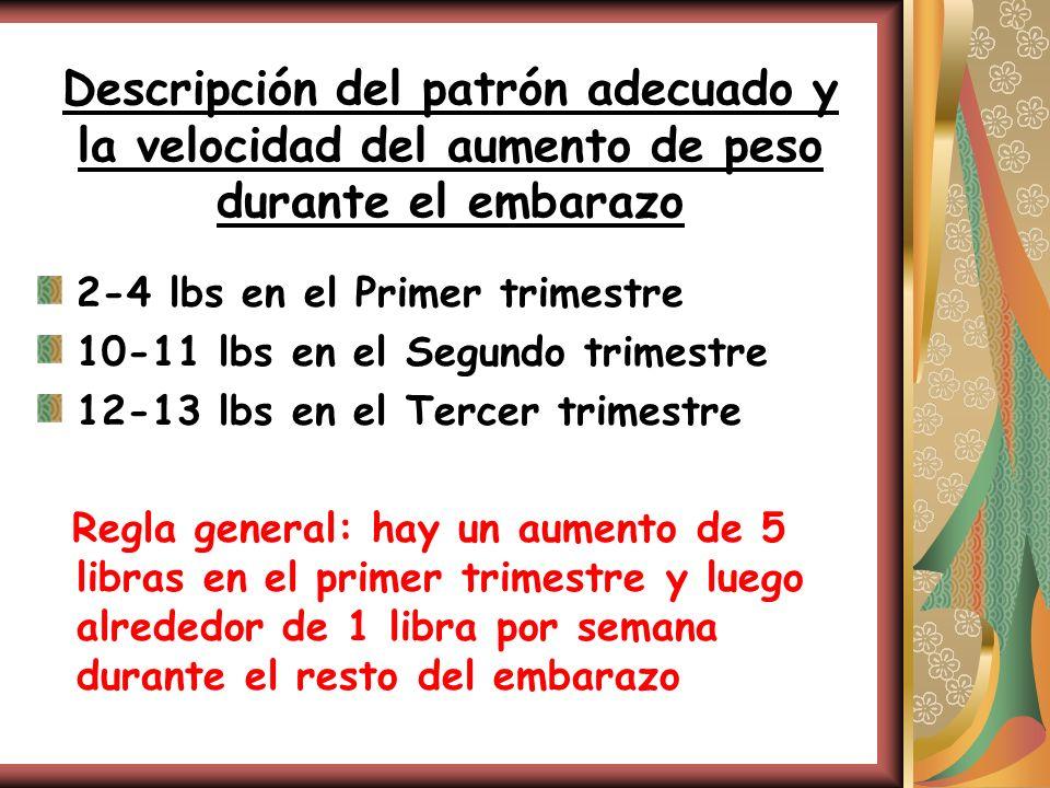 Descripción del patrón adecuado y la velocidad del aumento de peso durante el embarazo 2-4 lbs en el Primer trimestre 10-11 lbs en el Segundo trimestr