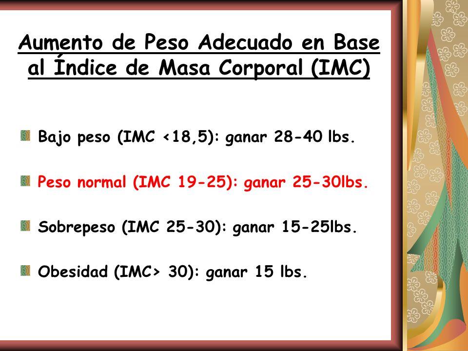 Aumento de Peso Adecuado en Base al Índice de Masa Corporal (IMC) Bajo peso (IMC <18,5): ganar 28-40 lbs. Peso normal (IMC 19-25): ganar 25-30lbs. Sob