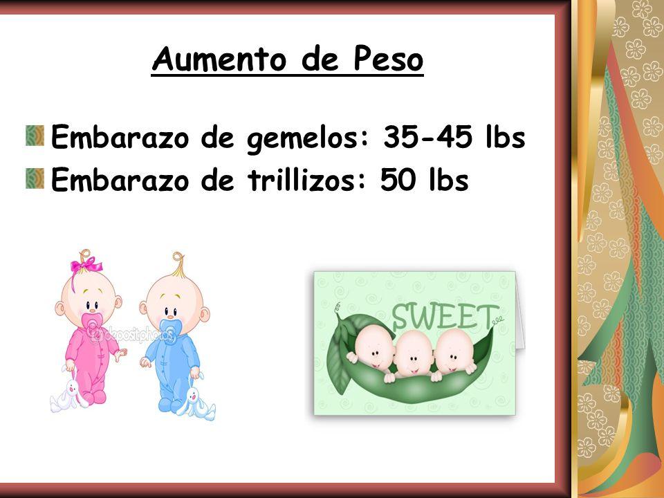 Aumento de Peso Embarazo de gemelos: 35-45 lbs Embarazo de trillizos: 50 lbs