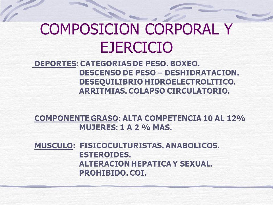 COMPOSICION CORPORAL Y EJERCICIO DEPORTES: CATEGORIAS DE PESO. BOXEO. DESCENSO DE PESO – DESHIDRATACION. DESEQUILIBRIO HIDROELECTROLITICO. ARRITMIAS.