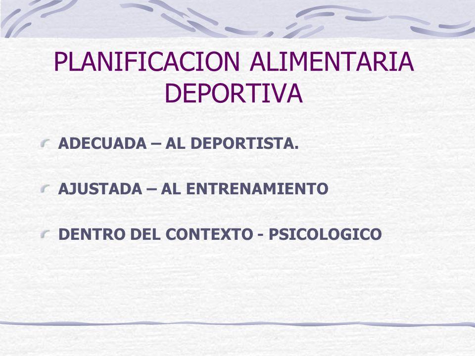 PLANIFICACION ALIMENTARIA DEPORTIVA ADECUADA – AL DEPORTISTA. AJUSTADA – AL ENTRENAMIENTO DENTRO DEL CONTEXTO - PSICOLOGICO