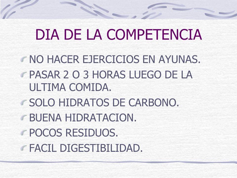 DIA DE LA COMPETENCIA NO HACER EJERCICIOS EN AYUNAS. PASAR 2 O 3 HORAS LUEGO DE LA ULTIMA COMIDA. SOLO HIDRATOS DE CARBONO. BUENA HIDRATACION. POCOS R