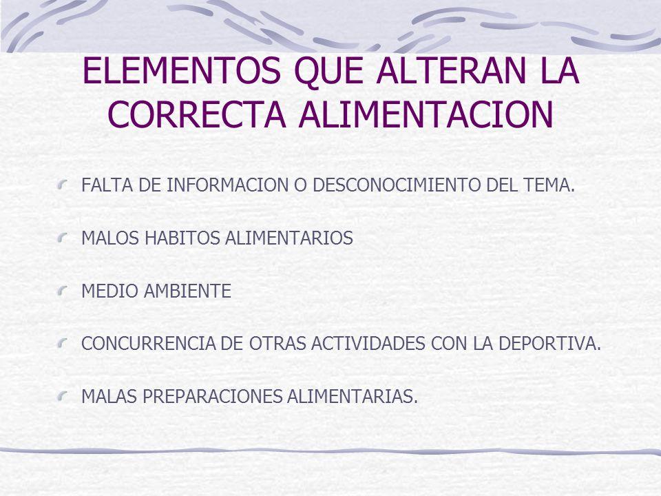 ELEMENTOS QUE ALTERAN LA CORRECTA ALIMENTACION FALTA DE INFORMACION O DESCONOCIMIENTO DEL TEMA. MALOS HABITOS ALIMENTARIOS MEDIO AMBIENTE CONCURRENCIA