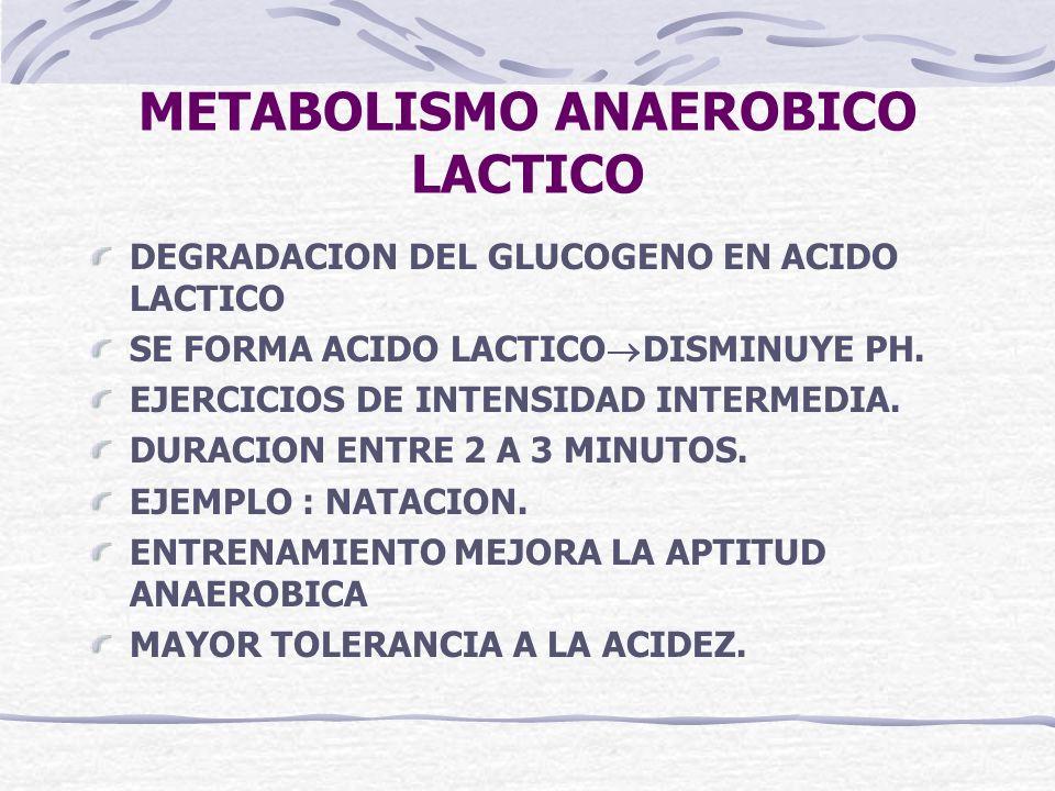 METABOLISMO ANAEROBICO LACTICO DEGRADACION DEL GLUCOGENO EN ACIDO LACTICO SE FORMA ACIDO LACTICO DISMINUYE PH. EJERCICIOS DE INTENSIDAD INTERMEDIA. DU