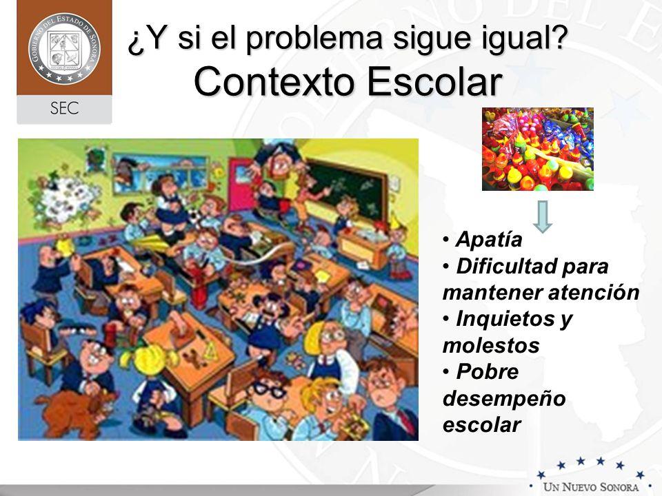¿Y si el problema sigue igual? Contexto Escolar Apatía Dificultad para mantener atención Inquietos y molestos Pobre desempeño escolar