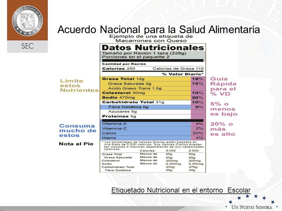 Acuerdo Nacional para la Salud Alimentaria Etiquetado Nutricional en el entorno Escolar