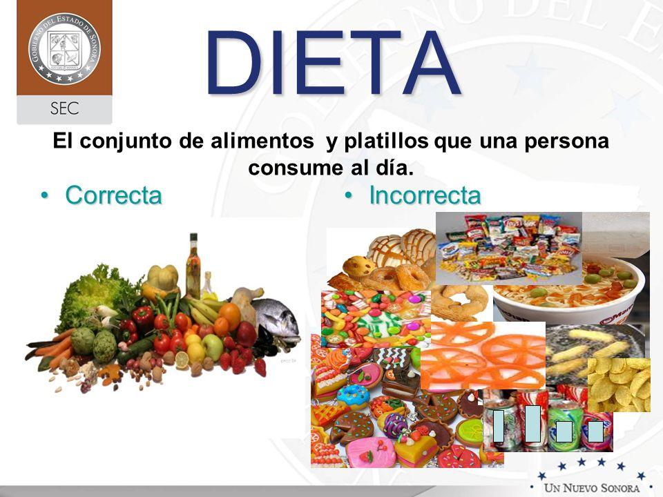 DIETA CorrectaCorrecta IncorrectaIncorrecta El conjunto de alimentos y platillos que una persona consume al día.