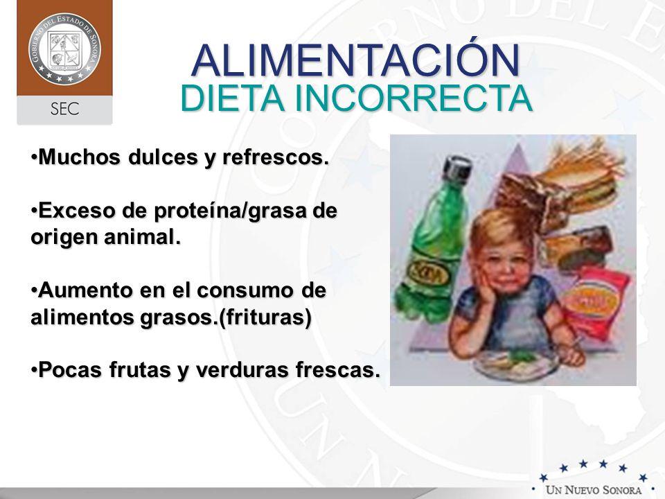 Muchos dulces y refrescos.Muchos dulces y refrescos. Exceso de proteína/grasa de origen animal.Exceso de proteína/grasa de origen animal. Aumento en e