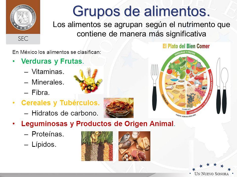 Grupos de alimentos. Grupos de alimentos. Los alimentos se agrupan según el nutrimento que contiene de manera más significativa En México los alimento