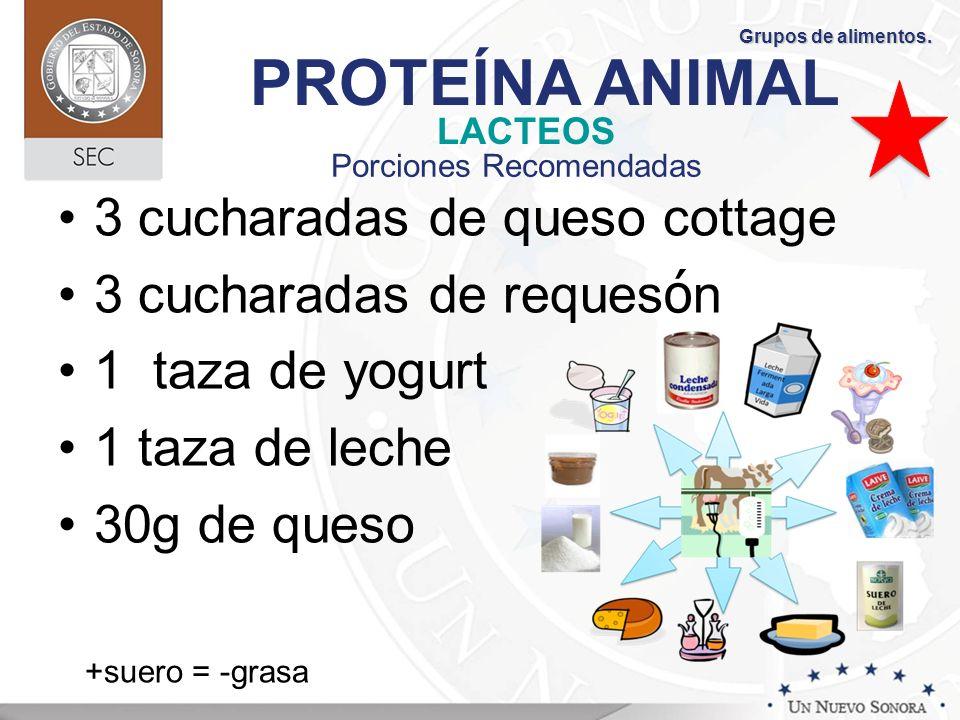 3 cucharadas de queso cottage 3 cucharadas de reques ó n 1 taza de yogurt 1 taza de leche 30g de queso +suero = -grasa PROTEÍNA ANIMAL LACTEOS Porcion