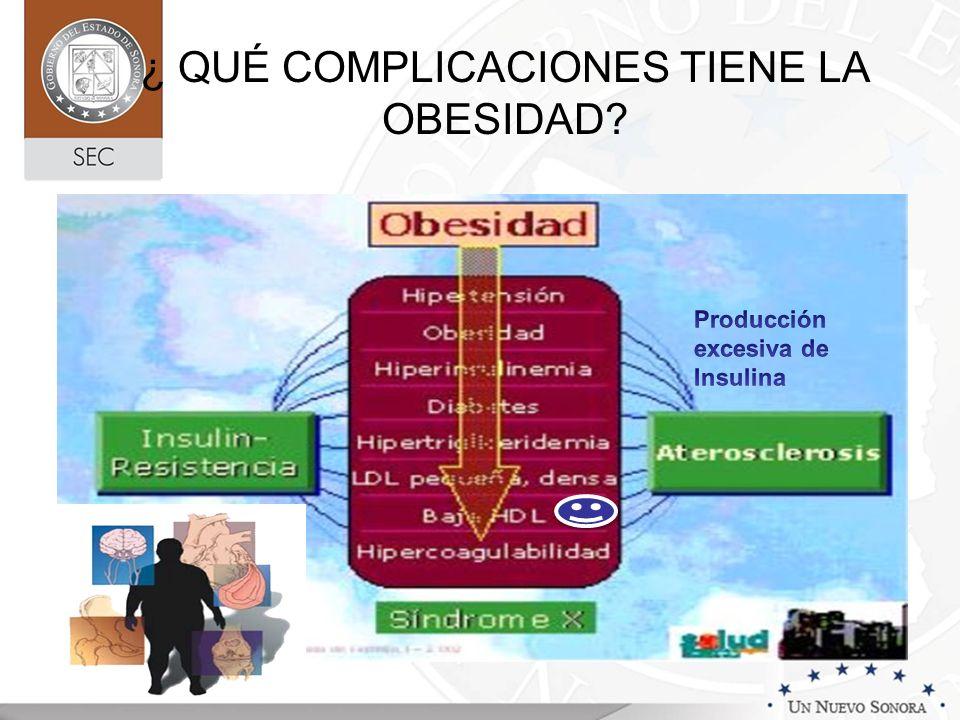 sobrepeso y la obesidad El sobrepeso y la obesidad se explican por el rompimiento del equilibrio energético, que es el balance entre la energía que se ingiere y la que se gasta.