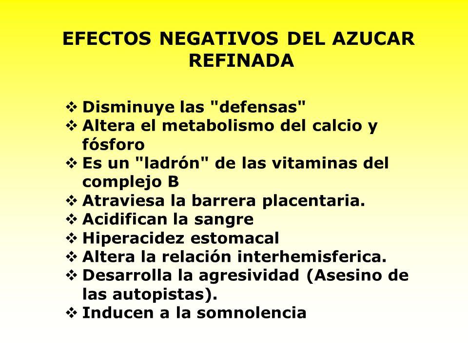 EFECTOS NEGATIVOS DEL AZUCAR REFINADA Disminuye las