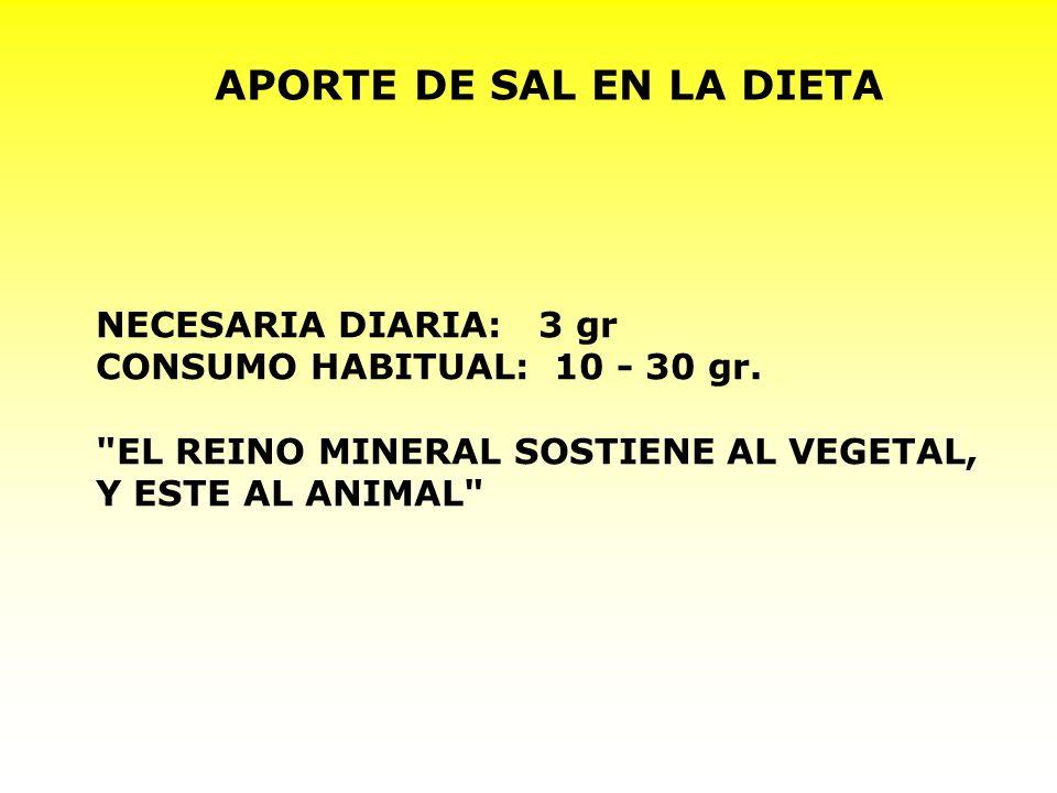 APORTE DE SAL EN LA DIETA NECESARIA DIARIA: 3 gr CONSUMO HABITUAL: 10 - 30 gr.