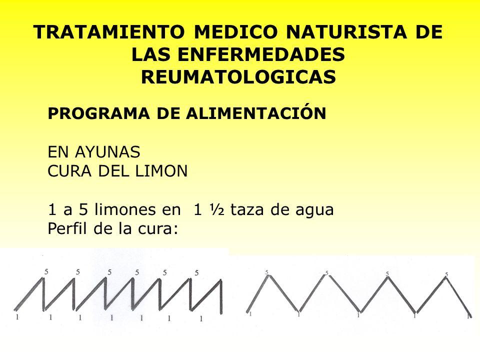 TRATAMIENTO MEDICO NATURISTA DE LAS ENFERMEDADES REUMATOLOGICAS PROGRAMA DE ALIMENTACIÓN EN AYUNAS CURA DEL LIMON 1 a 5 limones en 1 ½ taza de agua Pe