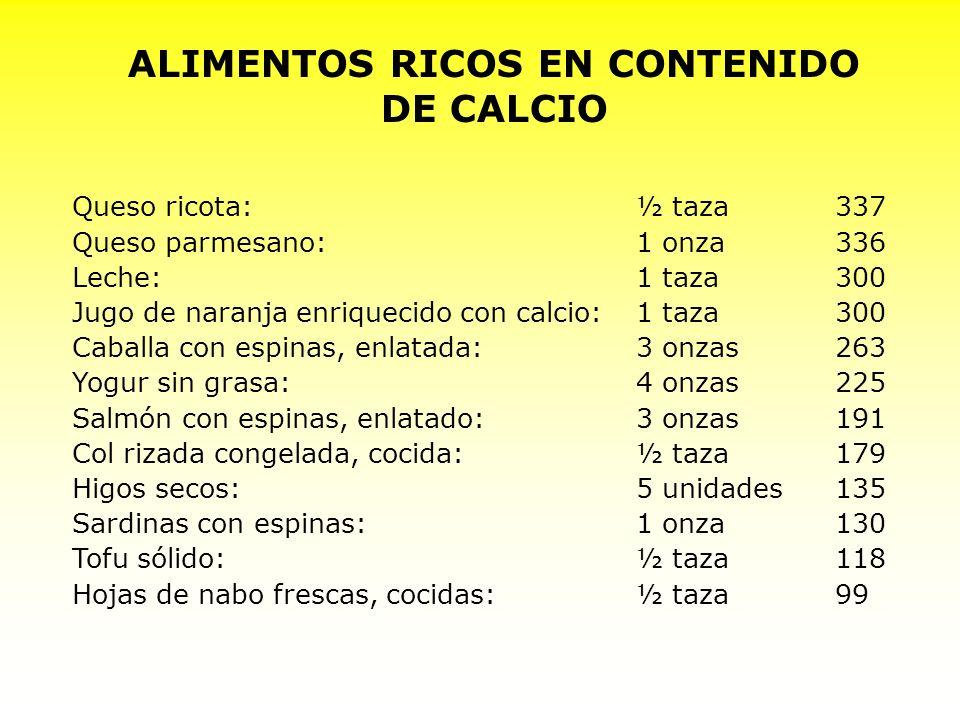 ALIMENTOS RICOS EN CONTENIDO DE CALCIO Queso ricota:½ taza337 Queso parmesano:1 onza336 Leche:1 taza300 Jugo de naranja enriquecido con calcio:1 taza3