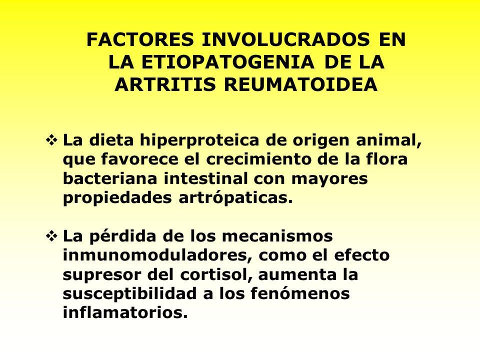FACTORES INVOLUCRADOS EN LA ETIOPATOGENIA DE LA ARTRITIS REUMATOIDEA La dieta hiperproteica de origen animal, que favorece el crecimiento de la flora