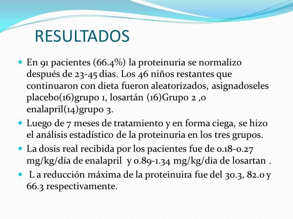 RESULTADOS En 91 pacientes (66.4%) la proteinuria se normalizo después de 23-45 dias. Los 46 niños restantes que continuaron con dieta fueron aleatori