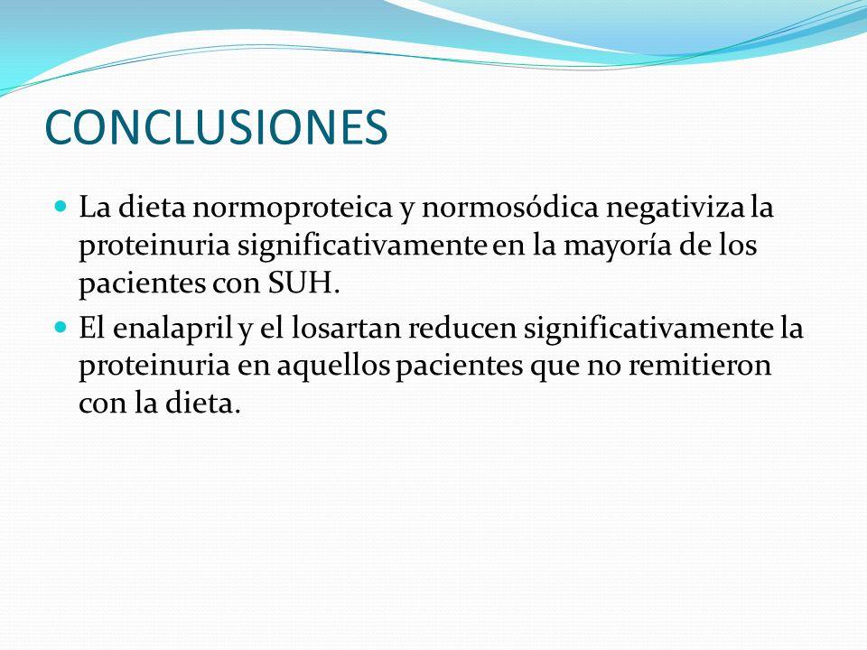 CONCLUSIONES La dieta normoproteica y normosódica negativiza la proteinuria significativamente en la mayoría de los pacientes con SUH. El enalapril y