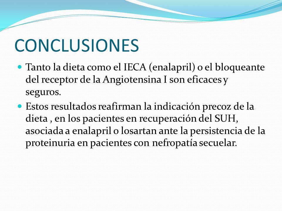 CONCLUSIONES Tanto la dieta como el IECA (enalapril) o el bloqueante del receptor de la Angiotensina I son eficaces y seguros. Estos resultados reafir