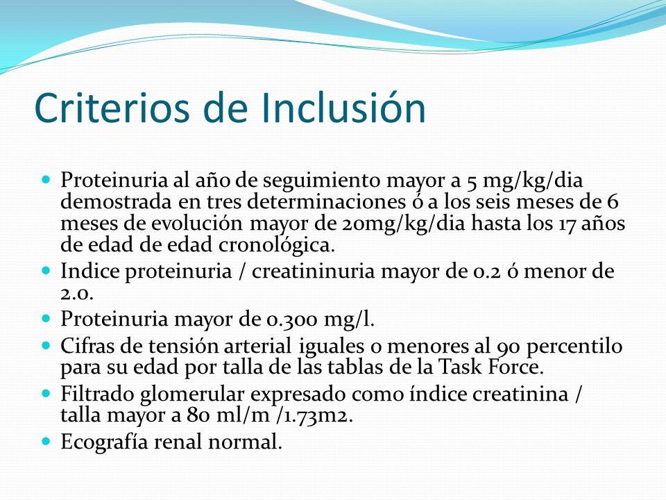 Criterios de Inclusión Proteinuria al año de seguimiento mayor a 5 mg/kg/dia demostrada en tres determinaciones ó a los seis meses de 6 meses de evolu