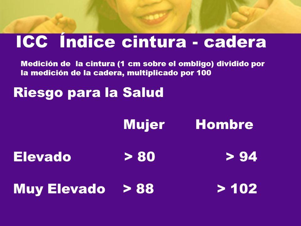 Riesgo para la Salud Mujer Hombre Elevado > 80 > 94 Muy Elevado > 88 > 102 ICC Índice cintura - cadera Medición de la cintura (1 cm sobre el ombligo)