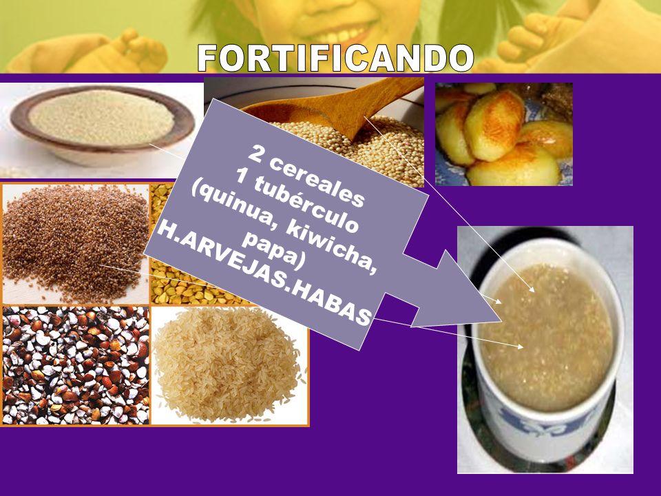 2 cereales 1 tubérculo (quinua, kiwicha, papa) H.ARVEJAS.HABAS