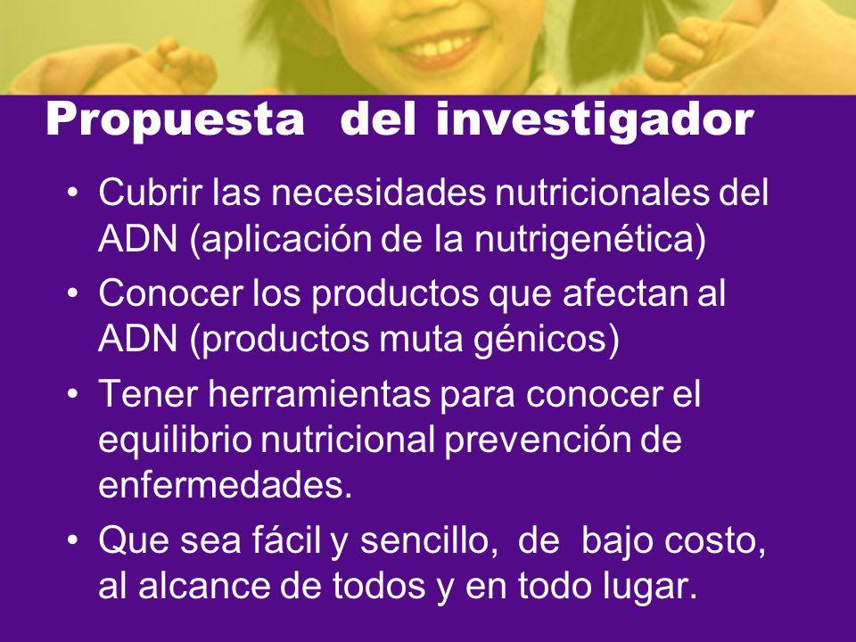 Propuesta del investigador Cubrir las necesidades nutricionales del ADN (aplicación de la nutrigenética) Conocer los productos que afectan al ADN (pro