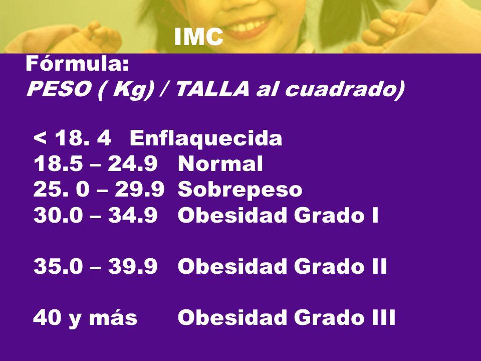 Fórmula: PESO ( Kg) / TALLA al cuadrado) < 18. 4 Enflaquecida 18.5 – 24.9 Normal 25. 0 – 29.9 Sobrepeso 30.0 – 34.9 Obesidad Grado I 35.0 – 39.9 Obesi