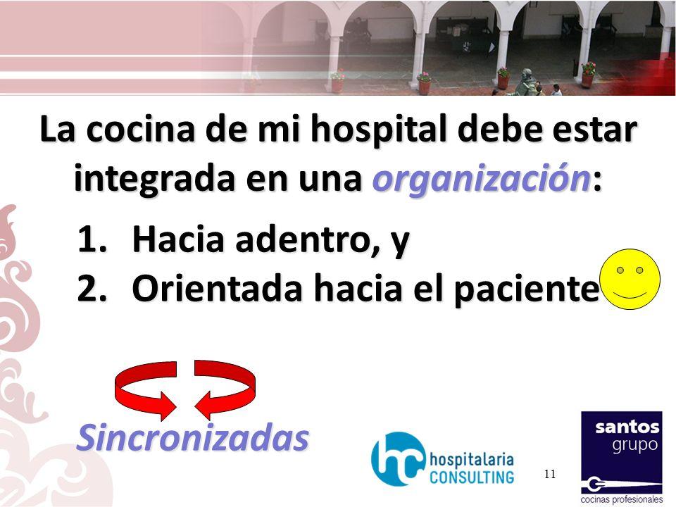 La cocina de mi hospital debe estar integrada en una organización: 11 1.Hacia adentro, y 2.Orientada hacia el paciente Sincronizadas