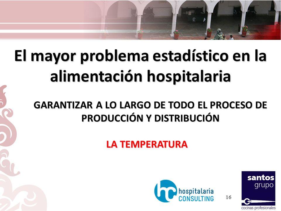 16 El mayor problema estadístico en la alimentación hospitalaria GARANTIZAR A LO LARGO DE TODO EL PROCESO DE PRODUCCIÓN Y DISTRIBUCIÓN LA TEMPERATURA
